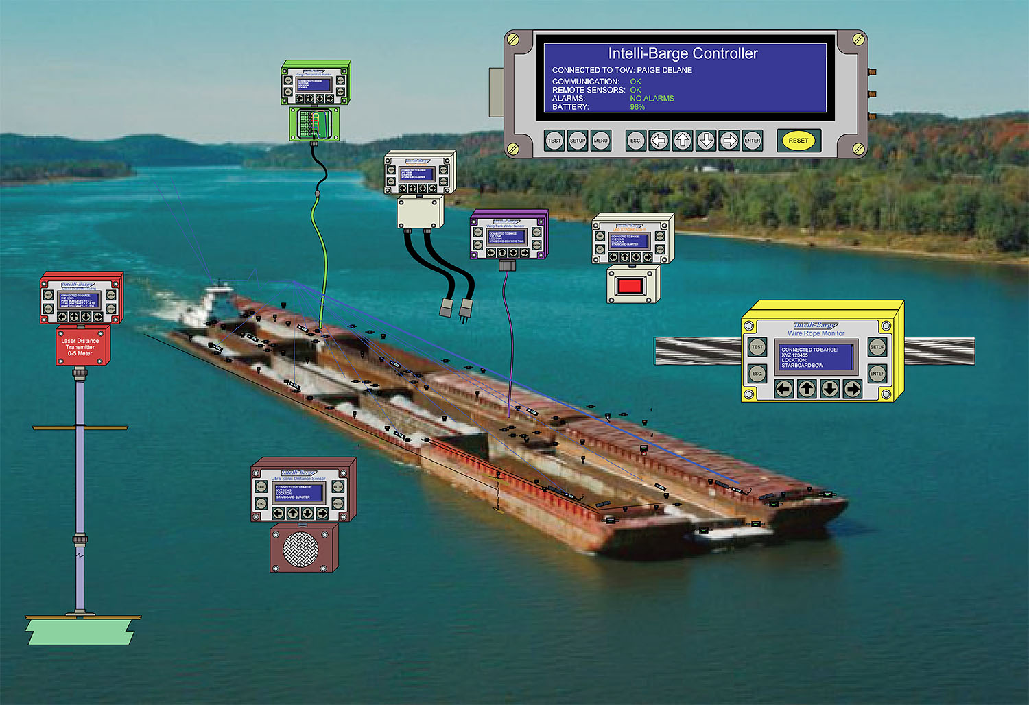 Sensor System Brings Tech To Barge Safety